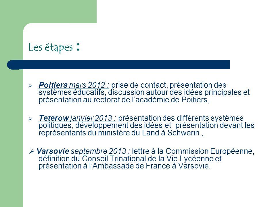 Présentation dune partie de la vidéo réalisée à Poitiers.