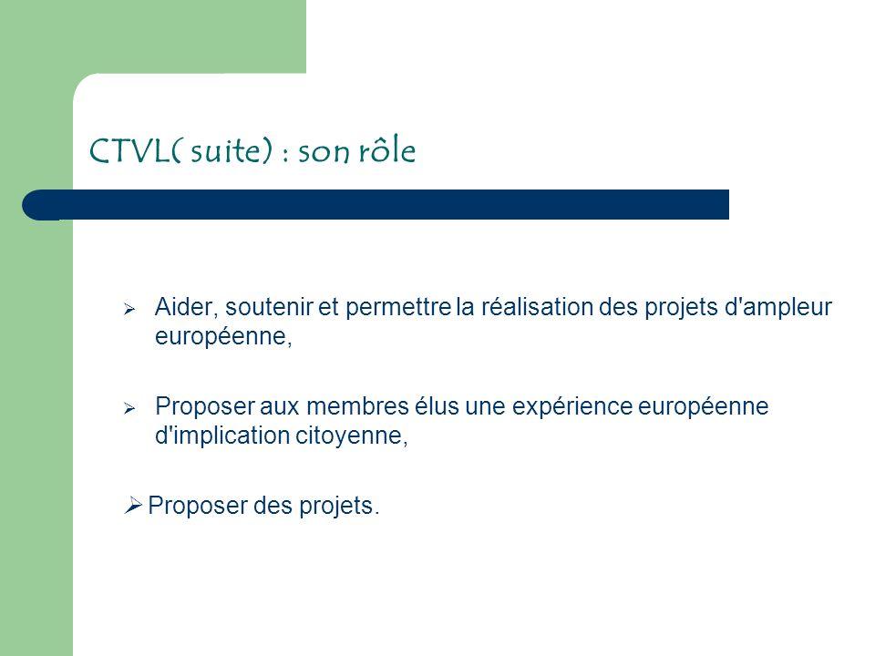CTVL( suite) : son rôle Aider, soutenir et permettre la réalisation des projets d ampleur européenne, Proposer aux membres élus une expérience européenne d implication citoyenne, Proposer des projets.