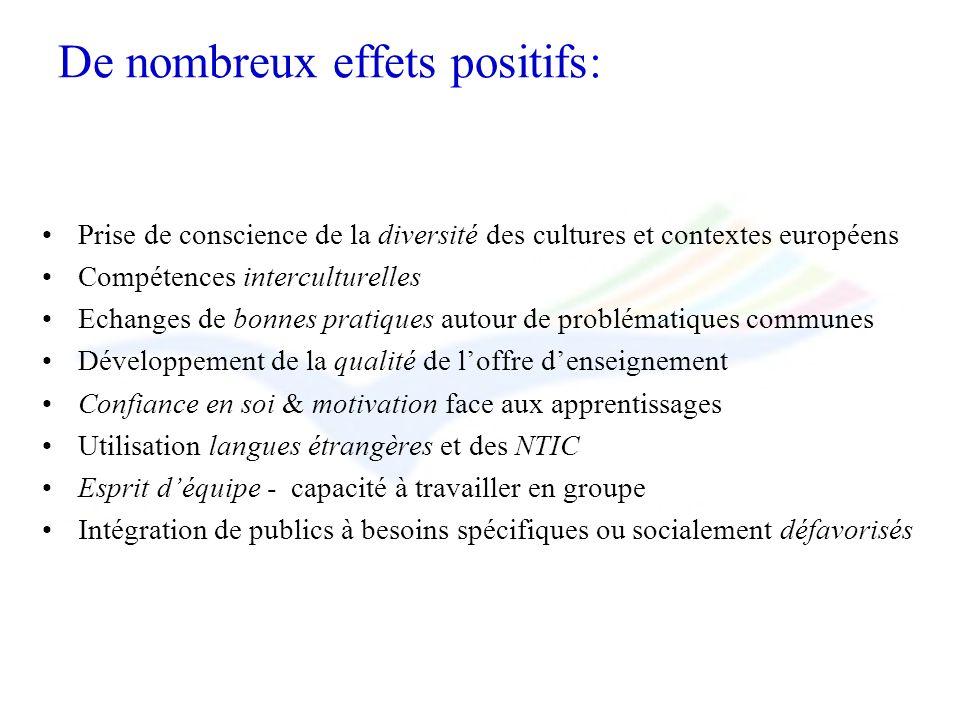 De nombreux effets positifs: Prise de conscience de la diversité des cultures et contextes européens Compétences interculturelles Echanges de bonnes p