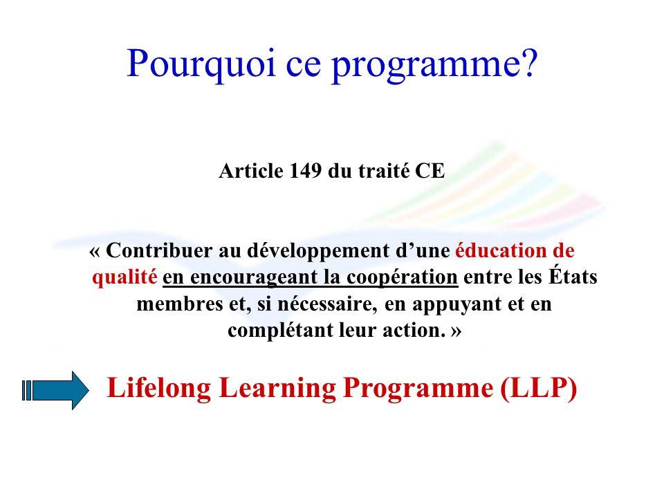 Pourquoi ce programme? Article 149 du traité CE « Contribuer au développement dune éducation de qualité en encourageant la coopération entre les États