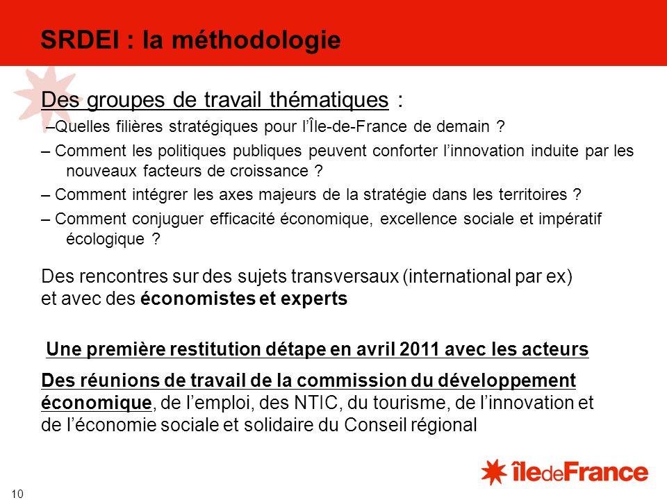 10 SRDEI : la méthodologie Des groupes de travail thématiques : –Quelles filières stratégiques pour lÎle-de-France de demain .