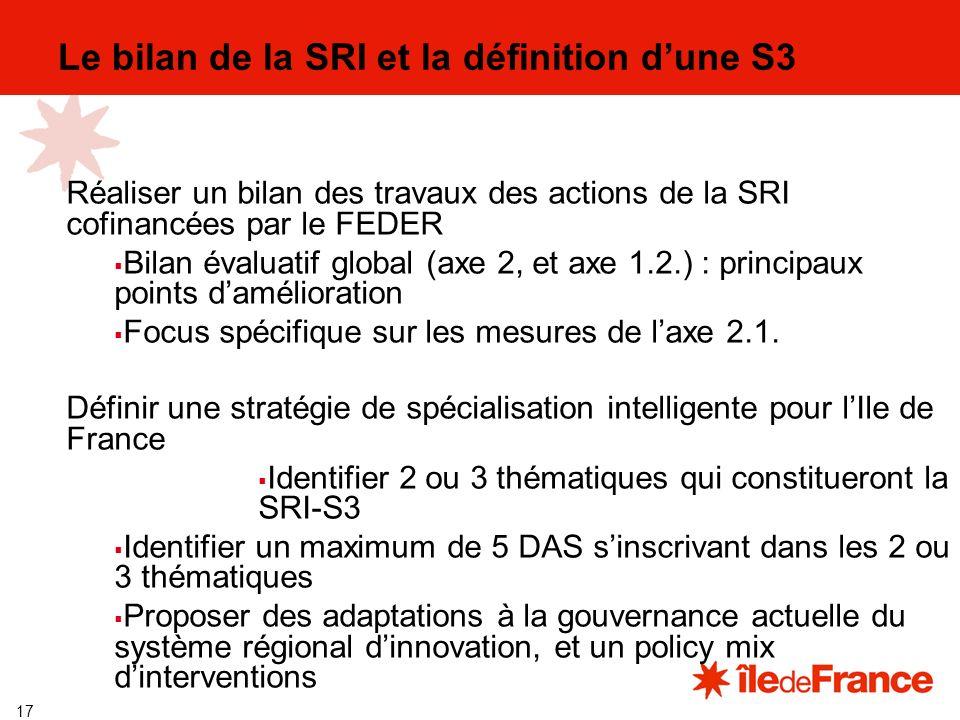 17 Le bilan de la SRI et la définition dune S3 Réaliser un bilan des travaux des actions de la SRI cofinancées par le FEDER Bilan évaluatif global (axe 2, et axe 1.2.) : principaux points damélioration Focus spécifique sur les mesures de laxe 2.1.