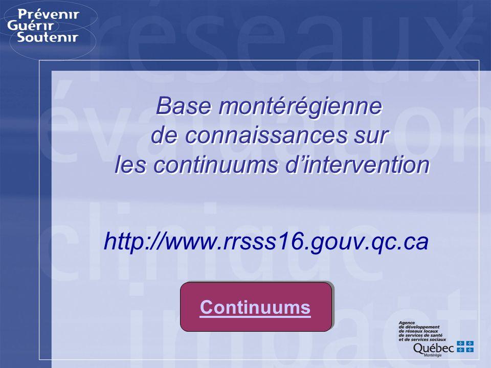 http://www.rrsss16.gouv.qc.ca Base montérégienne de connaissances sur les continuums dintervention Continuums