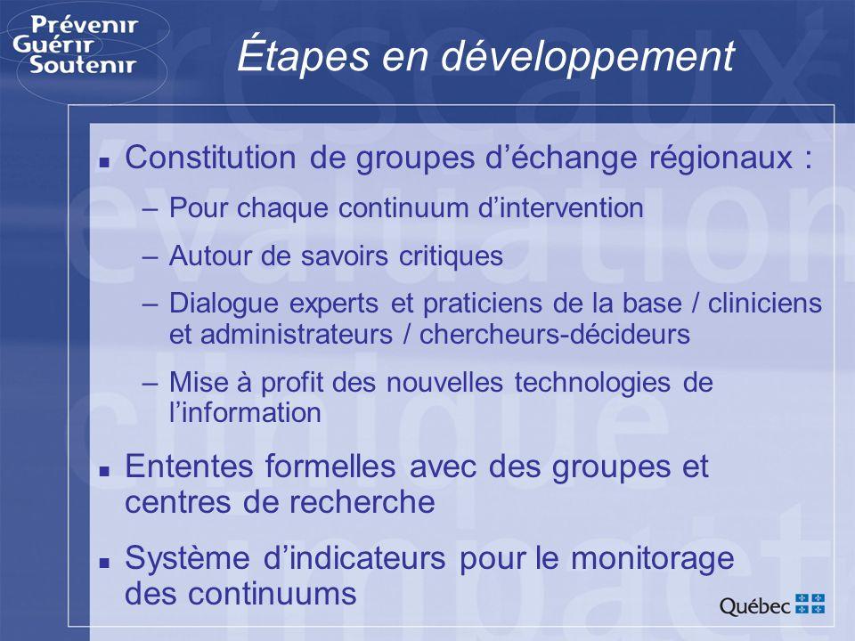 Étapes en développement Constitution de groupes déchange régionaux : –Pour chaque continuum dintervention –Autour de savoirs critiques –Dialogue exper
