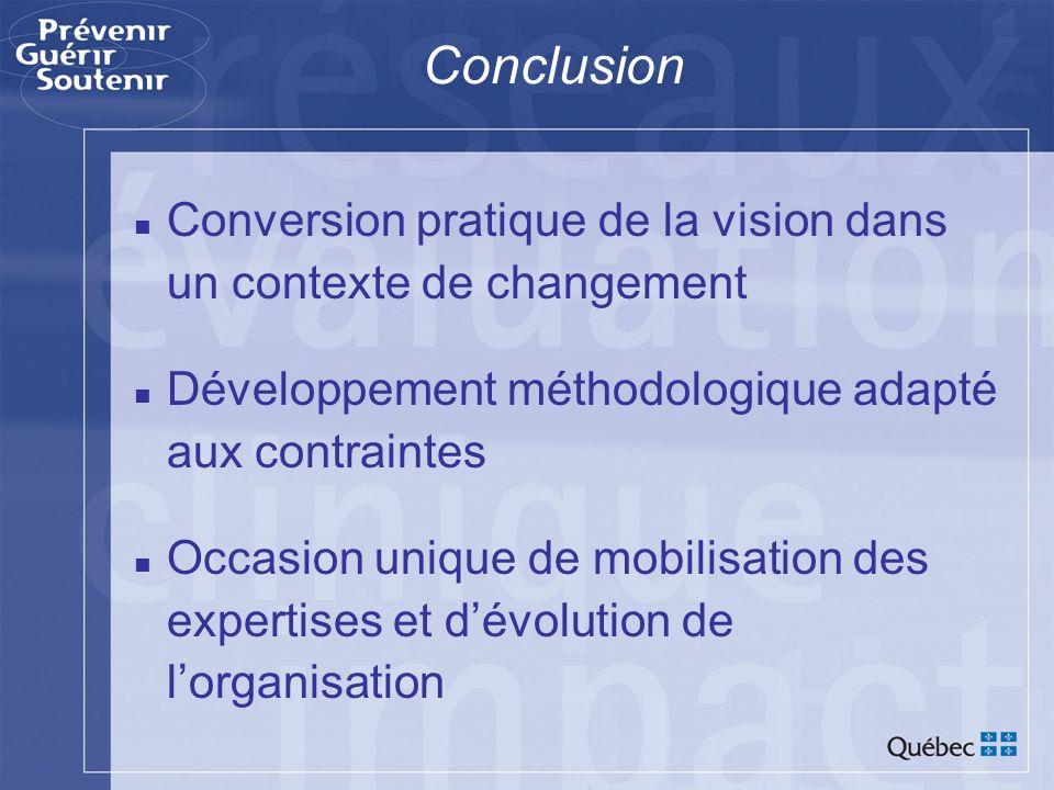 Conclusion Conversion pratique de la vision dans un contexte de changement Développement méthodologique adapté aux contraintes Occasion unique de mobilisation des expertises et dévolution de lorganisation
