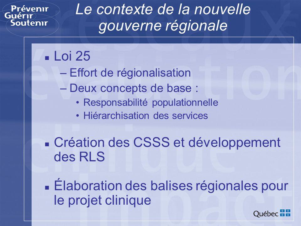 Le contexte de la nouvelle gouverne régionale Loi 25 –Effort de régionalisation –Deux concepts de base : Responsabilité populationnelle Hiérarchisation des services Création des CSSS et développement des RLS Élaboration des balises régionales pour le projet clinique
