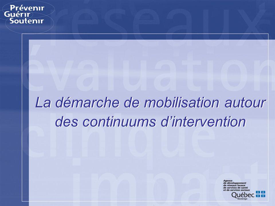 La démarche de mobilisation autour des continuums dintervention