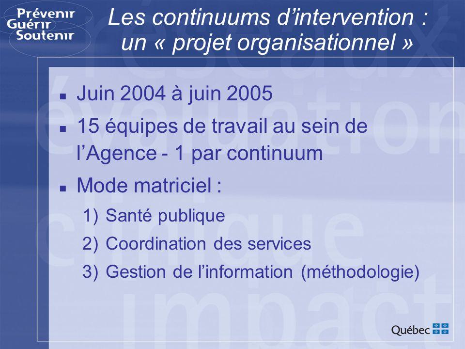 Les continuums dintervention : un « projet organisationnel » Juin 2004 à juin 2005 15 équipes de travail au sein de lAgence - 1 par continuum Mode matriciel : 1)Santé publique 2)Coordination des services 3)Gestion de linformation (méthodologie)
