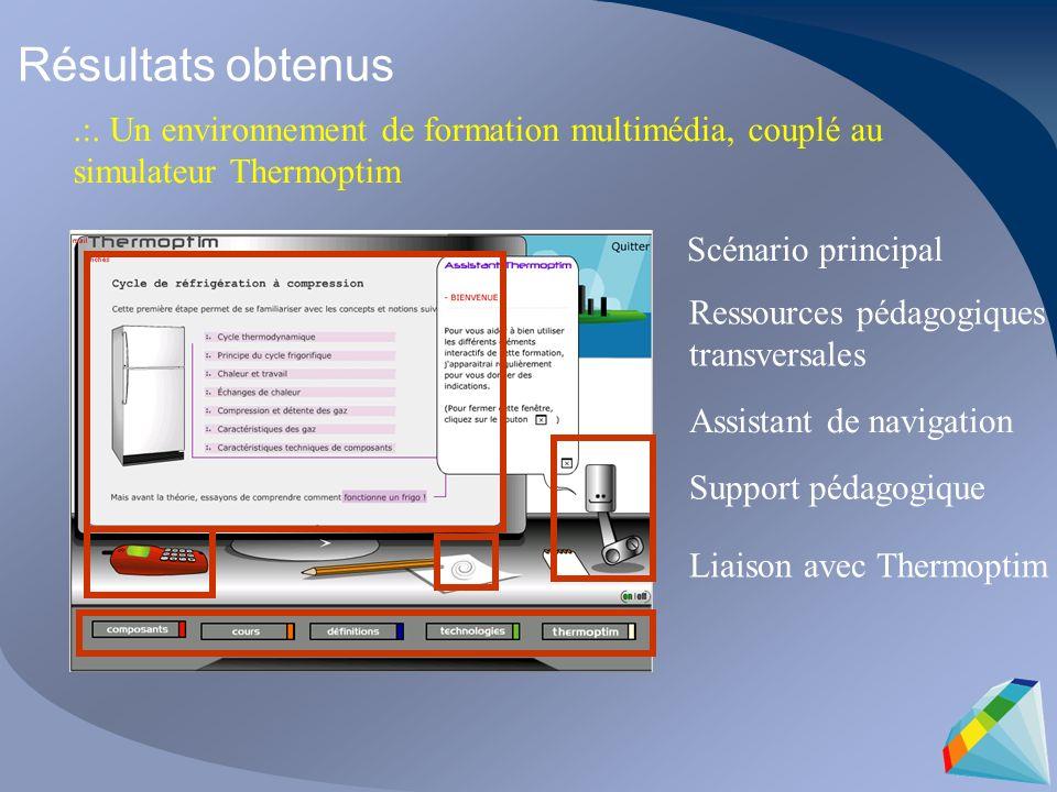 Résultats obtenus.:. Un environnement de formation multimédia, couplé au simulateur Thermoptim Scénario principal Ressources pédagogiques transversale
