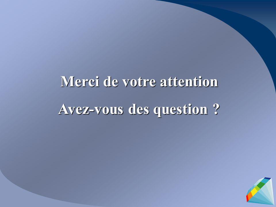 Merci de votre attention Avez-vous des question ?