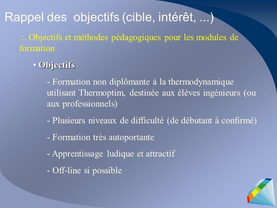 .:. Objectifs et méthodes pédagogiques pour les modules de formation Objectifs - Formation non diplômante à la thermodynamique utilisant Thermoptim, d