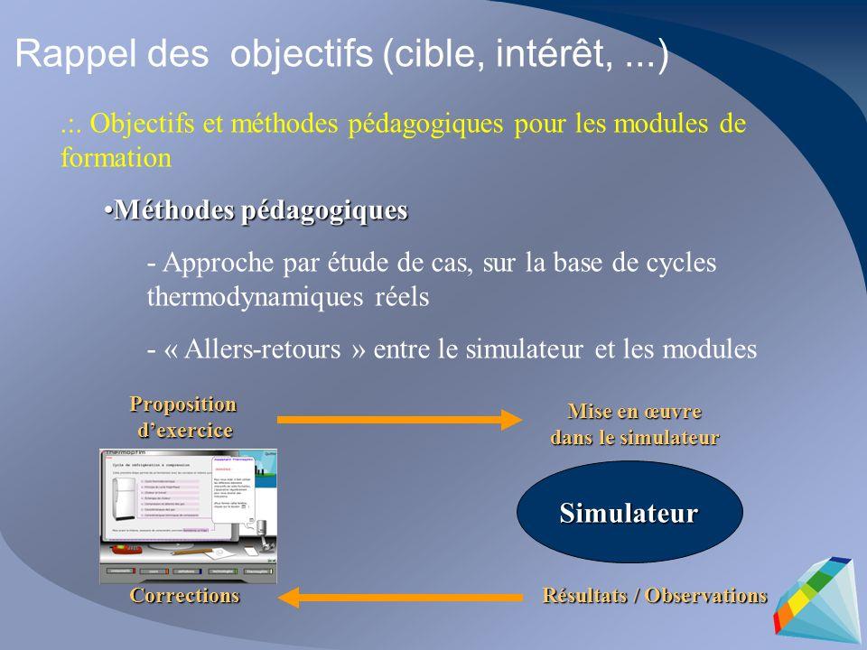 .:. Objectifs et méthodes pédagogiques pour les modules de formation Méthodes pédagogiquesMéthodes pédagogiques - Approche par étude de cas, sur la ba