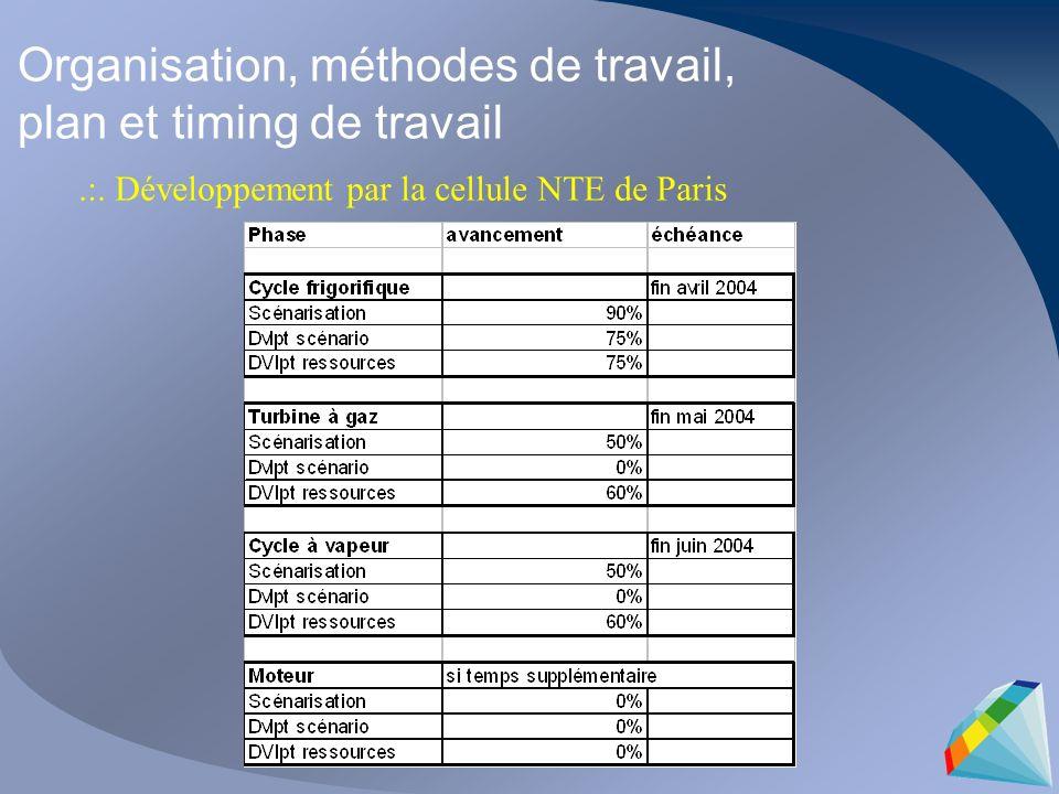 Organisation, méthodes de travail, plan et timing de travail.:. Développement par la cellule NTE de Paris