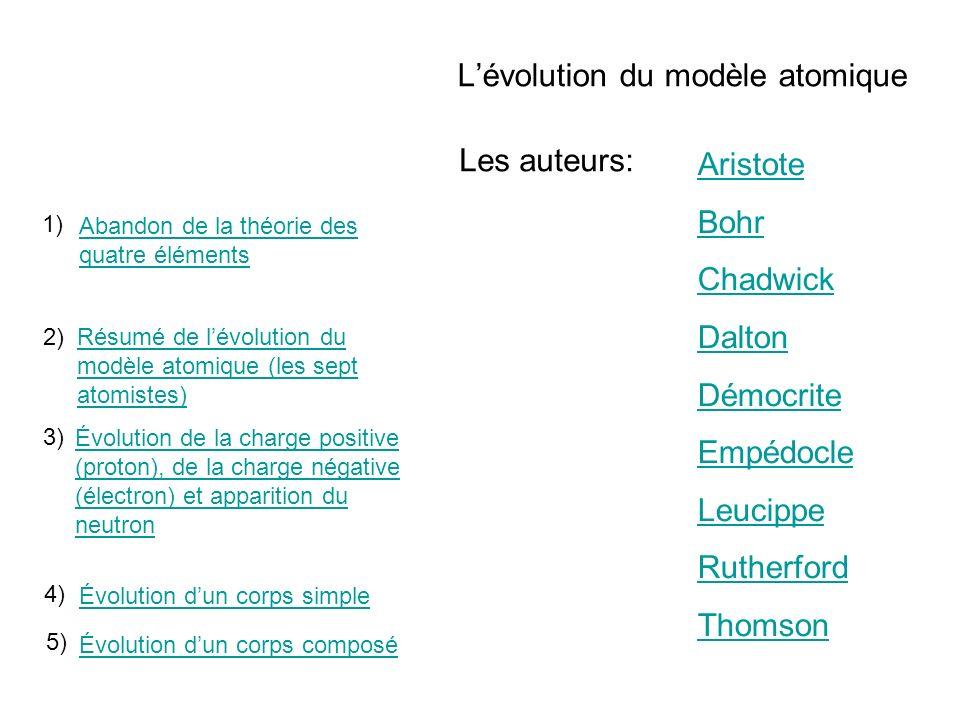 Lévolution du modèle atomique Les auteurs: Aristote Bohr Chadwick Dalton Démocrite Empédocle Leucippe Rutherford Thomson Résumé de lévolution du modèl