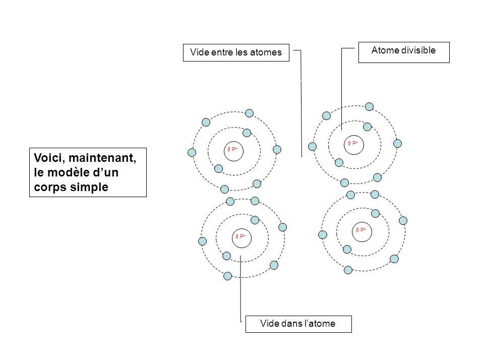 Vide entre les atomes 8 P + Atome divisible Vide dans latome Voici, maintenant, le modèle dun corps simple