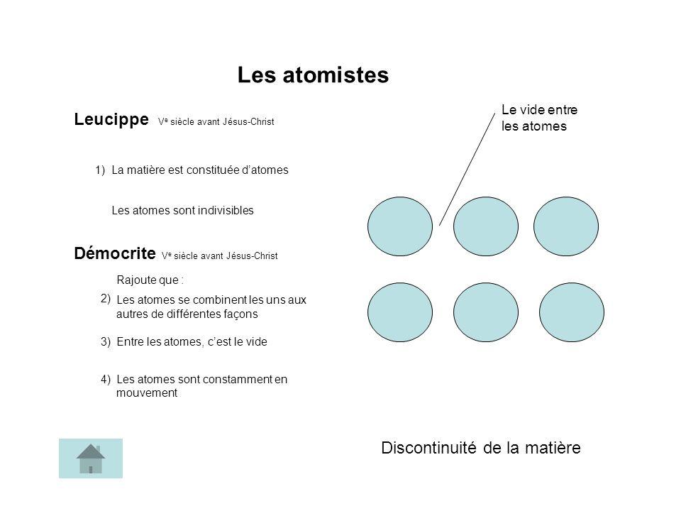 Vide entre les atomes Vide dans latome Atome divisible 8 P + X n 8 P + X n 8 P + X n 1 + 0 n 1 + 0 n 1 + 0 n 1 + 0 n 1 + 0 n 1 + 0 n Voici, maintenant, le modèle dun corps composé