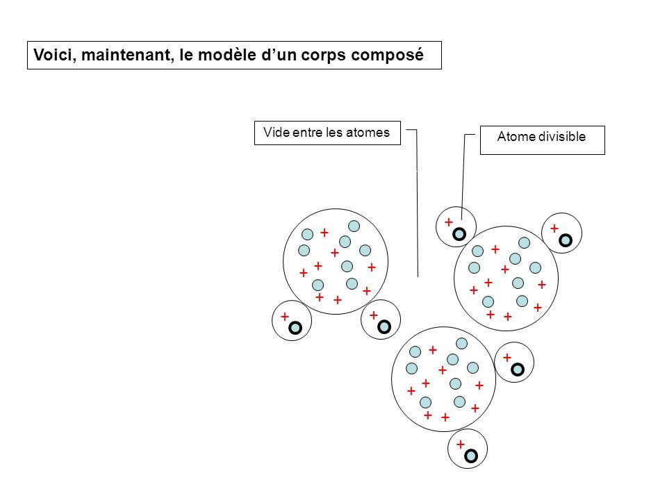Vide entre les atomes + + + + + + + + + + Atome divisible + + + + + + + + + + + + + + + + + + + + Voici, maintenant, le modèle dun corps composé