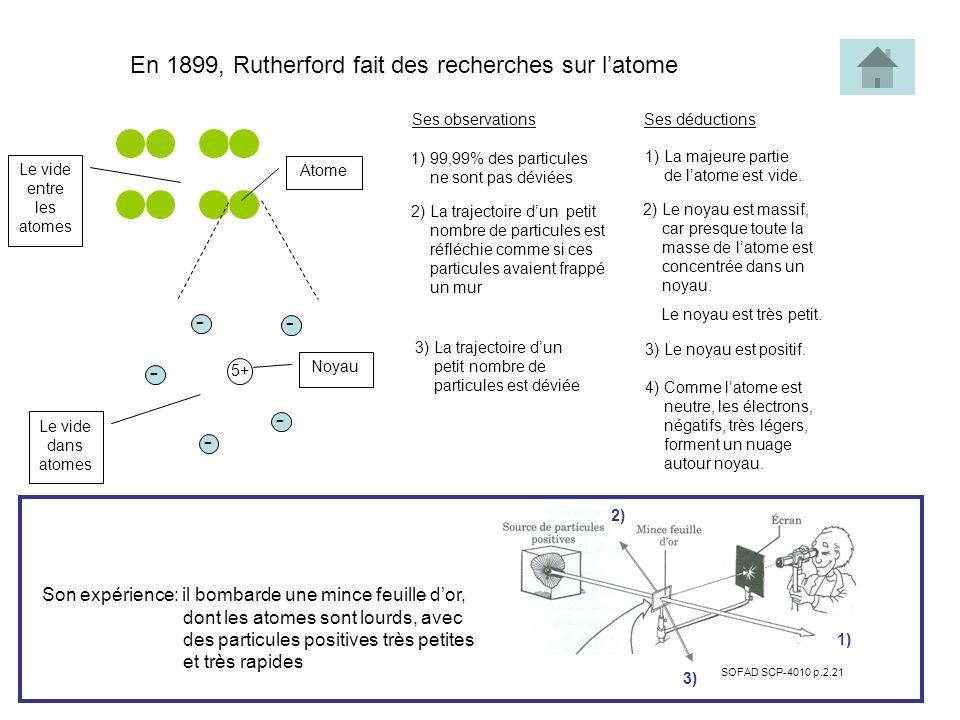 En 1899, Rutherford fait des recherches sur latome 2) La trajectoire dun petit nombre de particules est réfléchie comme si ces particules avaient frap