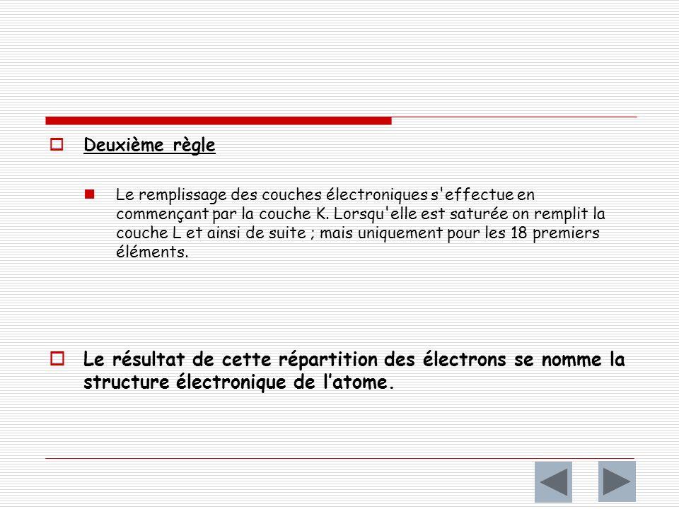 Deuxième règle Le remplissage des couches électroniques s effectue en commençant par la couche K.