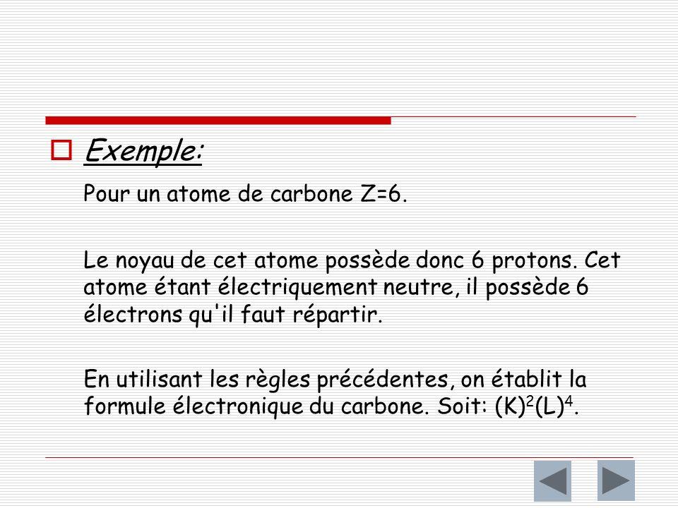 Exemple: Pour un atome de carbone Z=6.Le noyau de cet atome possède donc 6 protons.