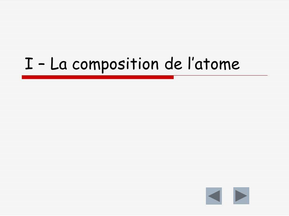 I – La composition de latome