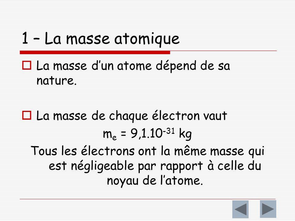 1 – La masse atomique La masse dun atome dépend de sa nature.
