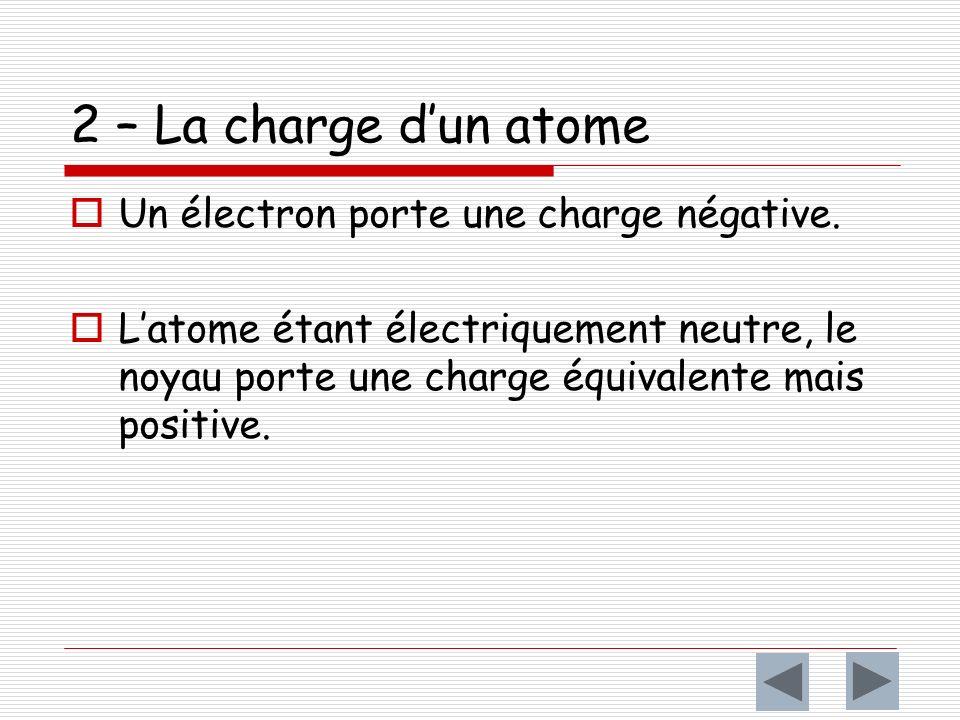 2 – La charge dun atome Un électron porte une charge négative.