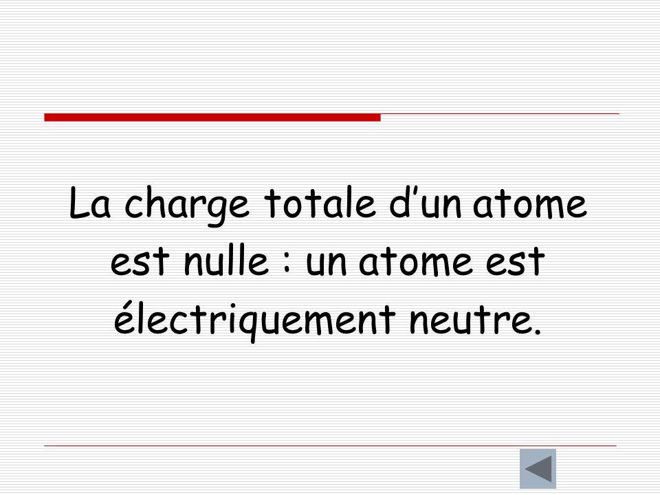 La charge totale dun atome est nulle : un atome est électriquement neutre.