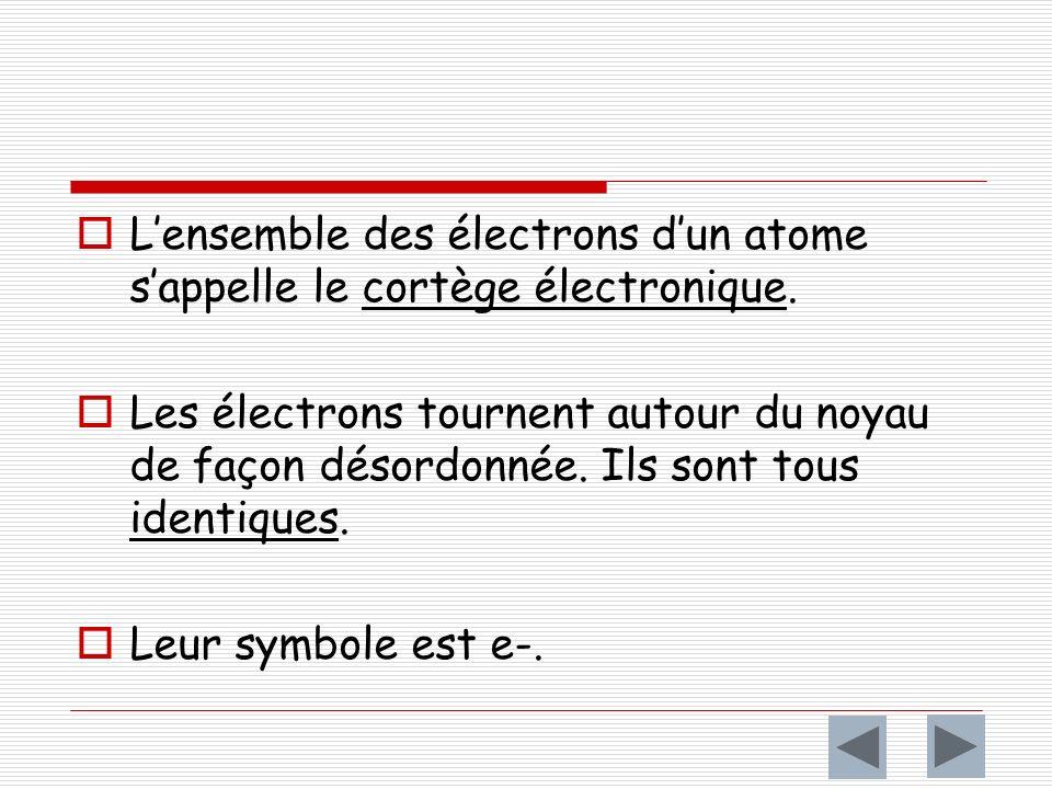 Lensemble des électrons dun atome sappelle le cortège électronique.