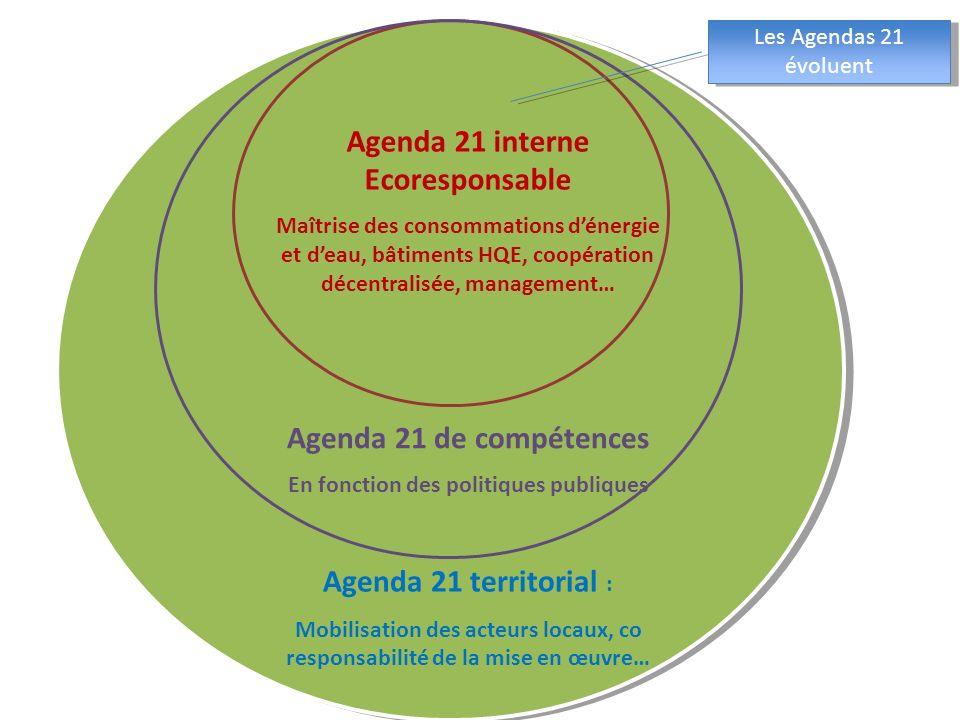 Agenda 21 territorial : Mobilisation des acteurs locaux, co responsabilité de la mise en œuvre… Agenda 21 interne Ecoresponsable Maîtrise des consomma
