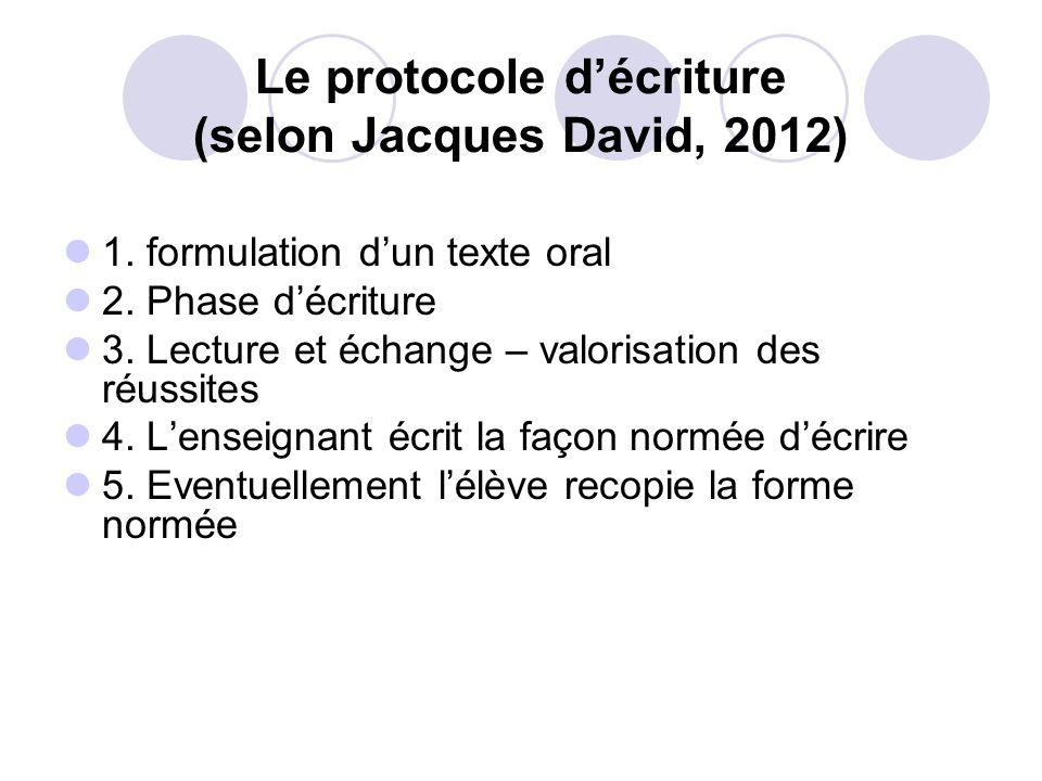 Le protocole décriture (selon Jacques David, 2012) 1. formulation dun texte oral 2. Phase décriture 3. Lecture et échange – valorisation des réussites