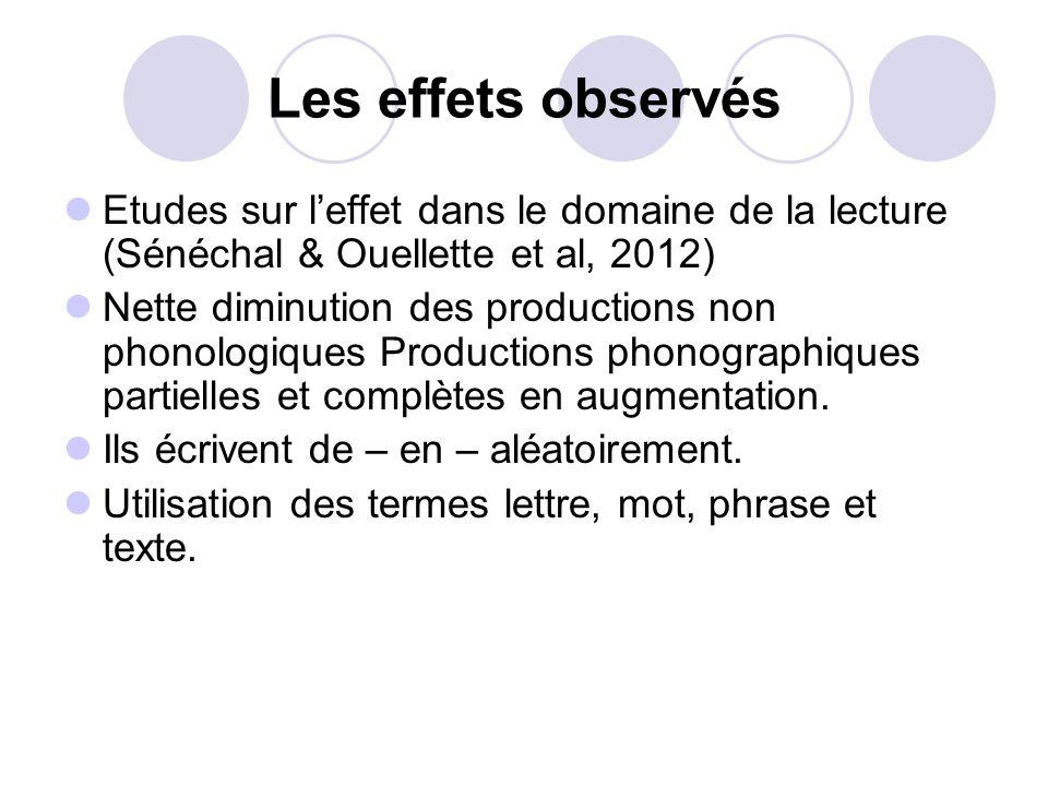Les effets observés Etudes sur leffet dans le domaine de la lecture (Sénéchal & Ouellette et al, 2012) Nette diminution des productions non phonologiq
