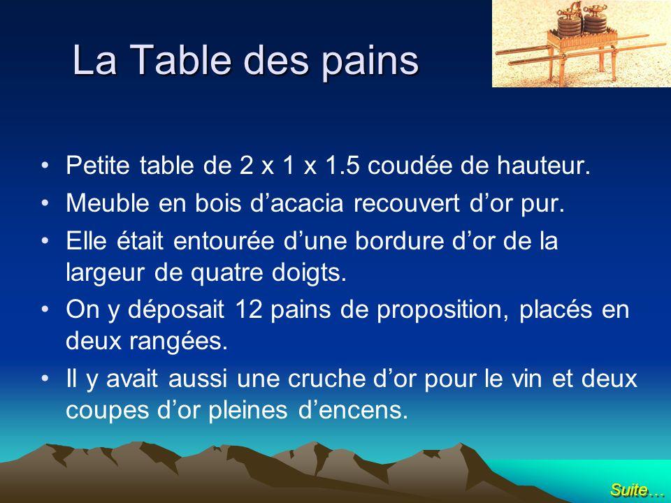 La Table des pains Petite table de 2 x 1 x 1.5 coudée de hauteur. Meuble en bois dacacia recouvert dor pur. Elle était entourée dune bordure dor de la