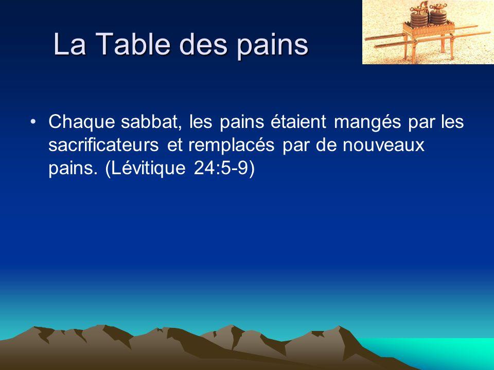 La Table des pains Chaque sabbat, les pains étaient mangés par les sacrificateurs et remplacés par de nouveaux pains. (Lévitique 24:5-9)