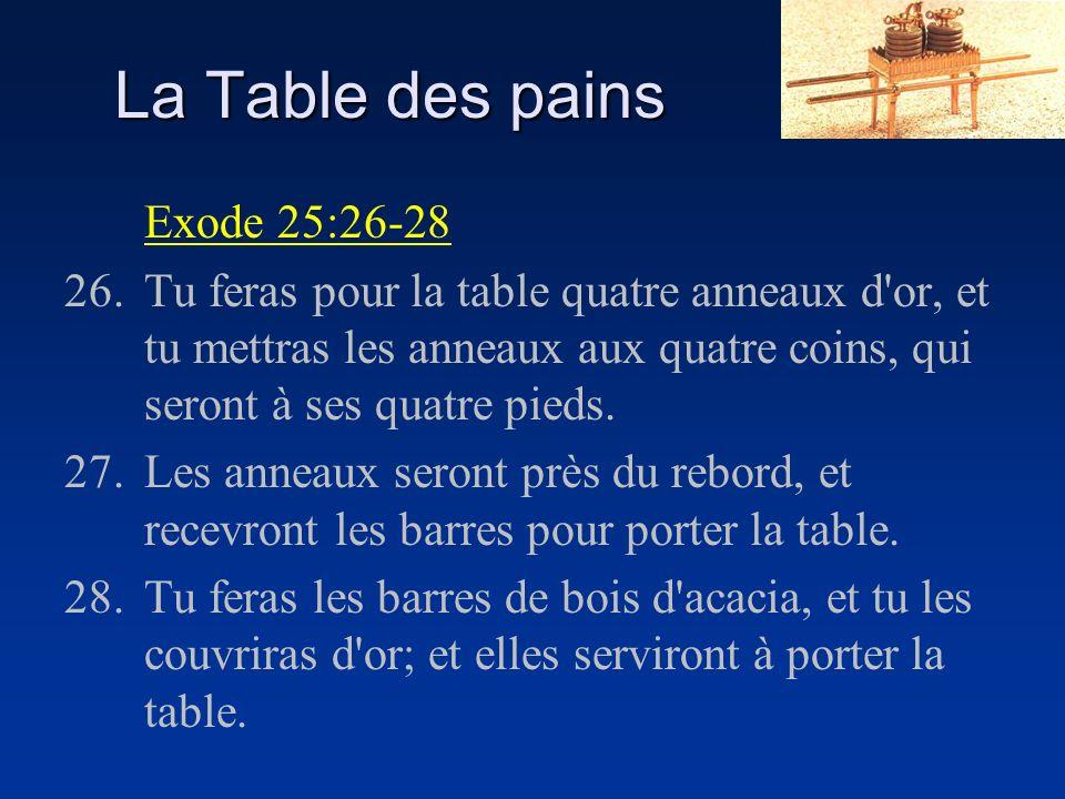 La Table des pains Exode 25:26-28 26.Tu feras pour la table quatre anneaux d'or, et tu mettras les anneaux aux quatre coins, qui seront à ses quatre p