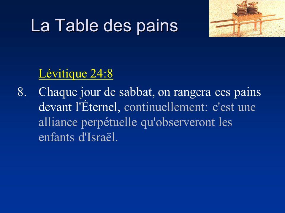 La Table des pains Lévitique 24:8 8.Chaque jour de sabbat, on rangera ces pains devant l'Éternel, continuellement: c'est une alliance perpétuelle qu'o