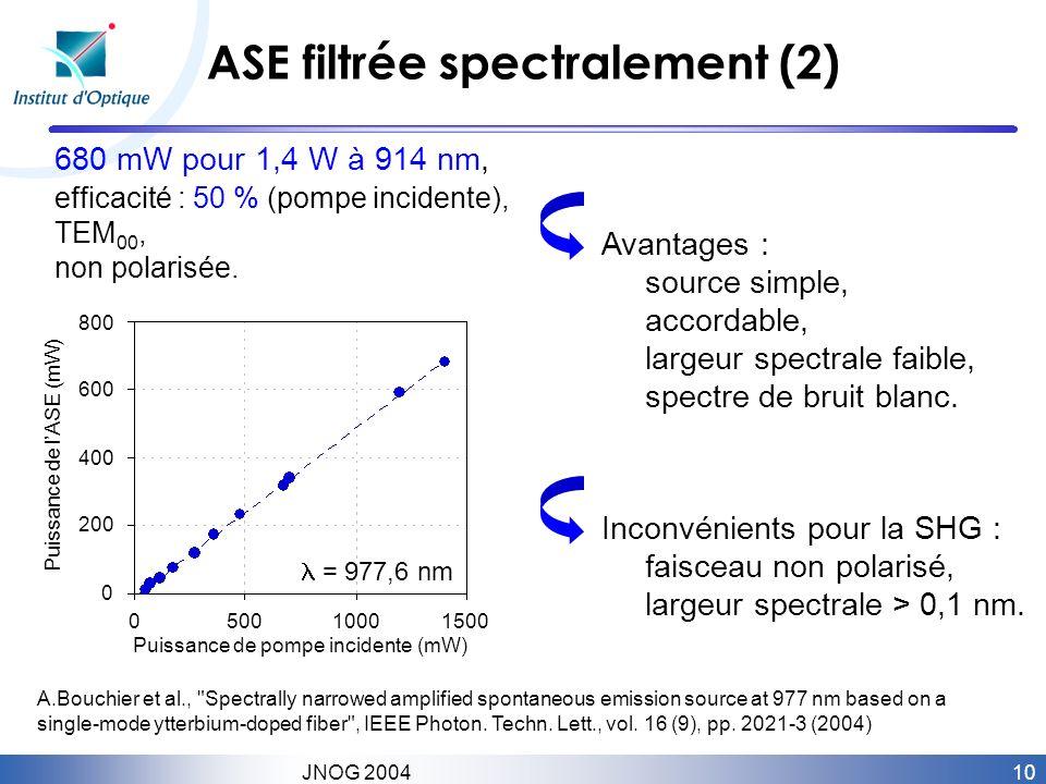 10 JNOG 2004 ASE filtrée spectralement (2) 680 mW pour 1,4 W à 914 nm, efficacité : 50 % (pompe incidente), TEM 00, non polarisée. Inconvénients pour