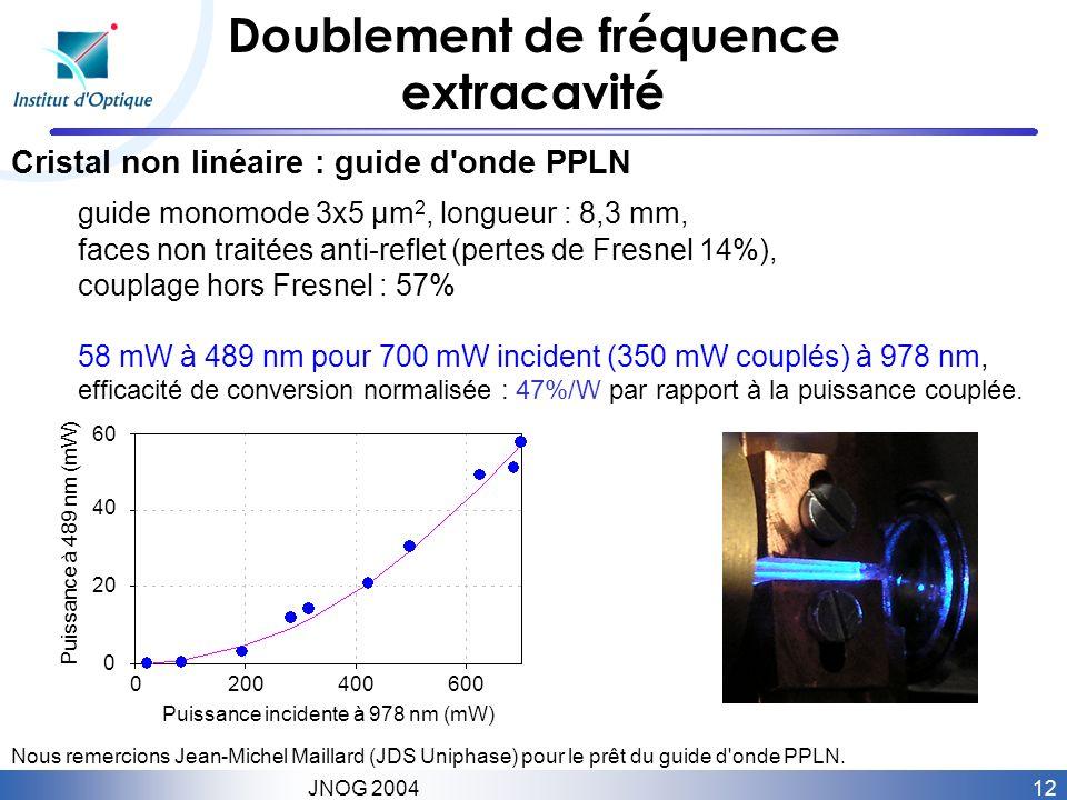 12 JNOG 2004 Doublement de fréquence extracavité Cristal non linéaire : guide d'onde PPLN guide monomode 3x5 µm 2, longueur : 8,3 mm, faces non traité