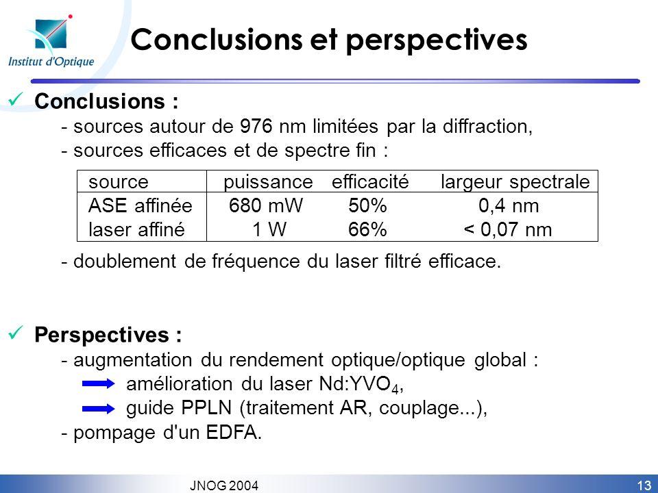 13 JNOG 2004 Conclusions et perspectives Conclusions : - sources autour de 976 nm limitées par la diffraction, - sources efficaces et de spectre fin :