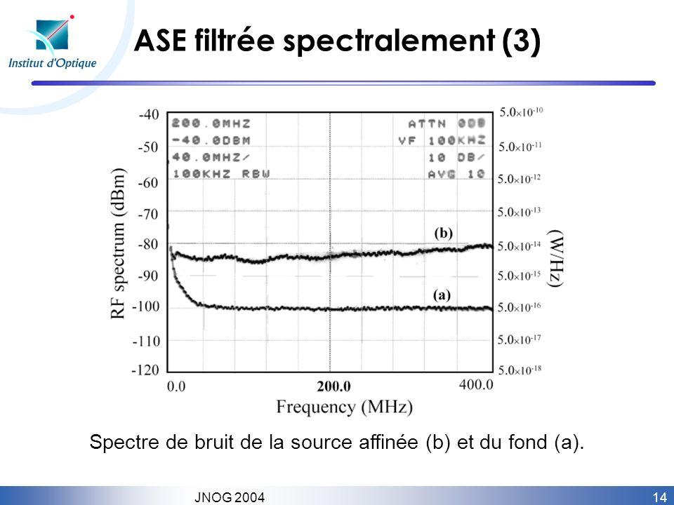 14 JNOG 2004 ASE filtrée spectralement (3) Spectre de bruit de la source affinée (b) et du fond (a).
