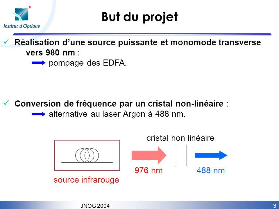 3 JNOG 2004 But du projet Réalisation dune source puissante et monomode transverse vers 980 nm : pompage des EDFA. Conversion de fréquence par un cris