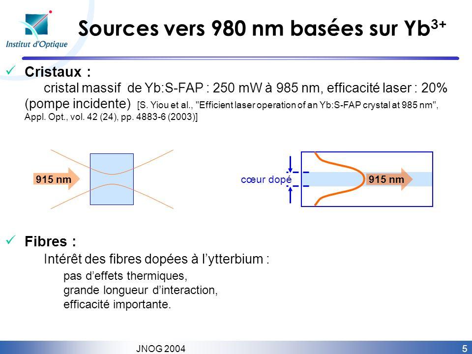 5 JNOG 2004 Sources vers 980 nm basées sur Yb 3+ Cristaux : cristal massif de Yb:S-FAP : 250 mW à 985 nm, efficacité laser : 20% (pompe incidente) [S.