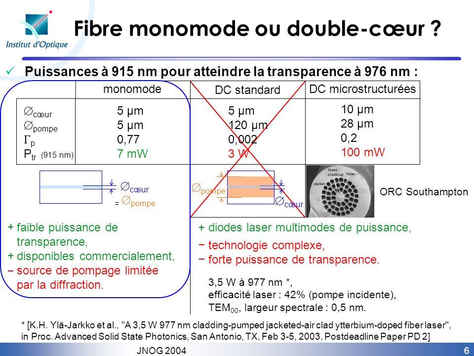 6 JNOG 2004 Puissances à 915 nm pour atteindre la transparence à 976 nm : Fibre monomode ou double-cœur ? cœur = pompe monomode cœur pompe p P tr (915