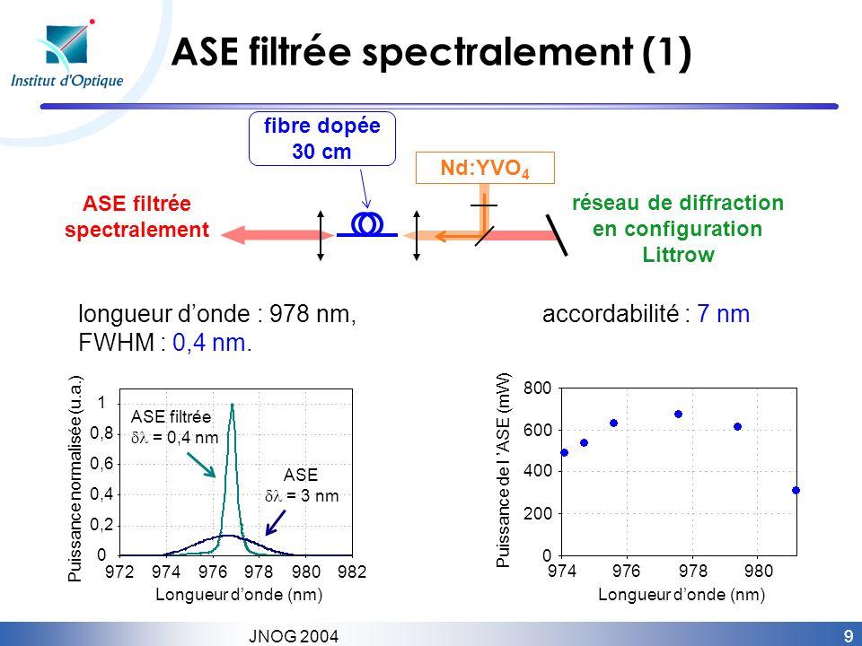 10 JNOG 2004 ASE filtrée spectralement (2) 680 mW pour 1,4 W à 914 nm, efficacité : 50 % (pompe incidente), TEM 00, non polarisée.