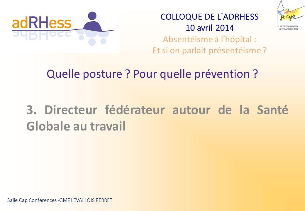 COLLOQUE DE LADRHESS 10 avril 2014 Absentéisme à lhôpital : Et si on parlait présentéisme ? Salle Cap Conférences -GMF LEVALLOIS PERRET Quelle posture