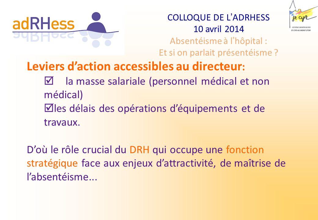 COLLOQUE DE LADRHESS 10 avril 2014 Absentéisme à lhôpital : Et si on parlait présentéisme ? Leviers daction accessibles au directeur : la masse salari