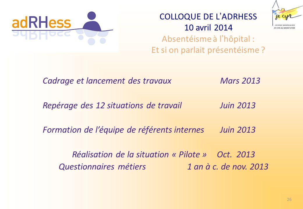 COLLOQUE DE LADRHESS 10 avril 2014 Absentéisme à lhôpital : Et si on parlait présentéisme ? Cadrage et lancement des travauxMars 2013 Repérage des 12