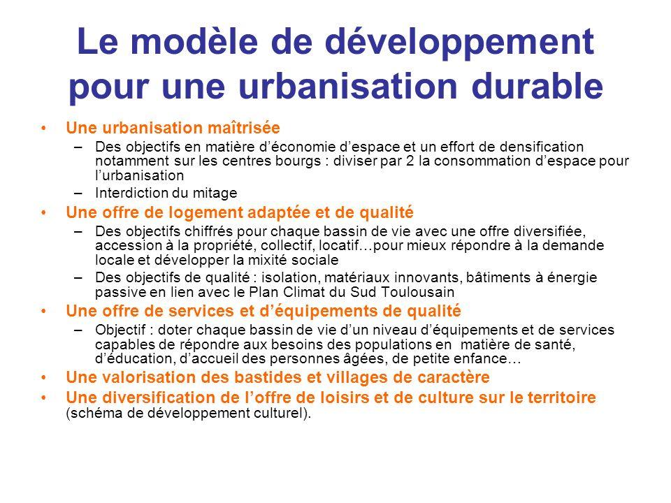 Le modèle de développement pour une urbanisation durable Une urbanisation maîtrisée –Des objectifs en matière déconomie despace et un effort de densif