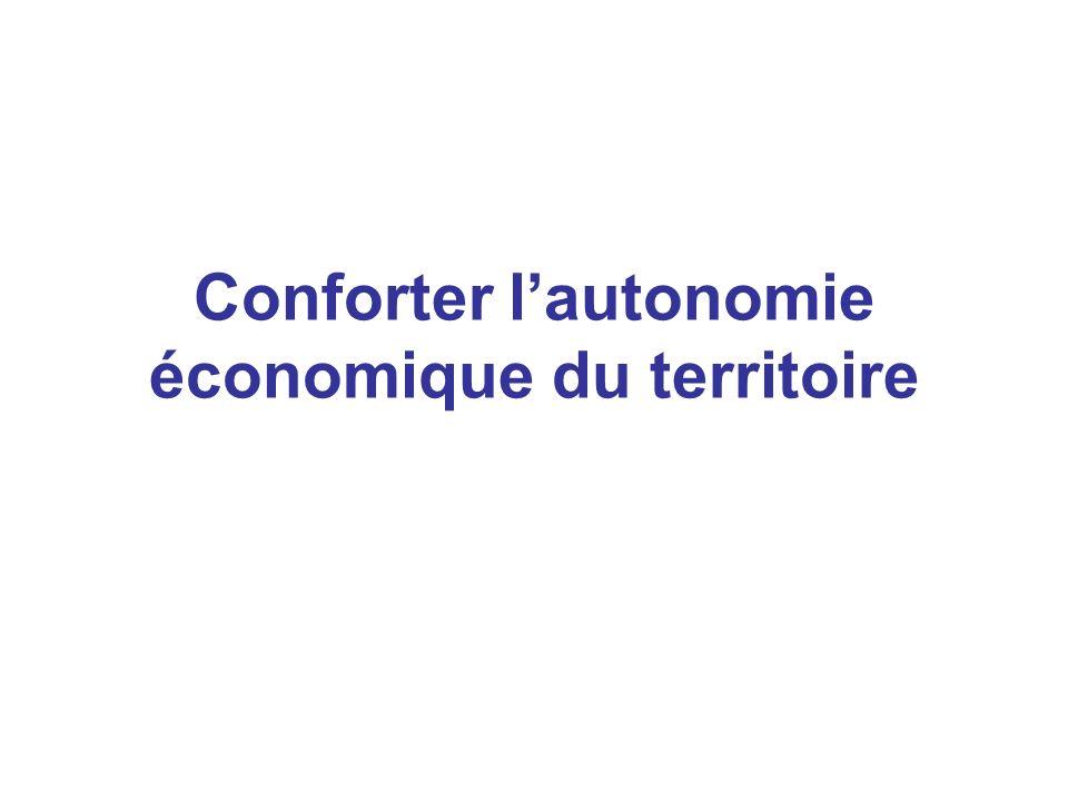 Conforter lautonomie économique du territoire