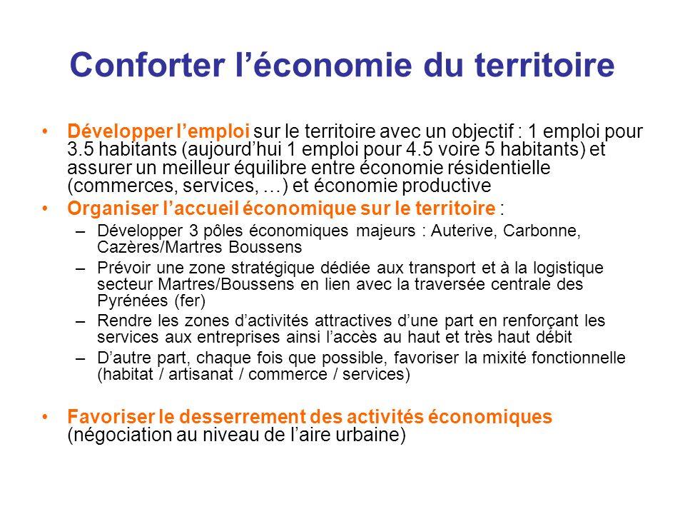 Conforter léconomie du territoire Développer lemploi sur le territoire avec un objectif : 1 emploi pour 3.5 habitants (aujourdhui 1 emploi pour 4.5 vo